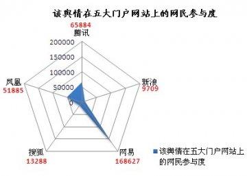 北京22中老师骂学生:你三无,你滚蛋!
