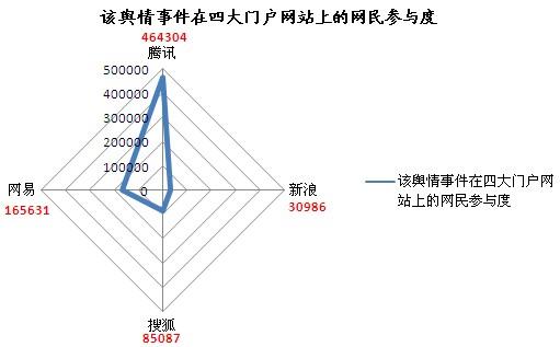 剖析浙江温岭幼师虐童事件